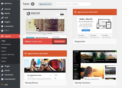 Wordpress temi