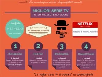 Migliori serie tv_tempo visione