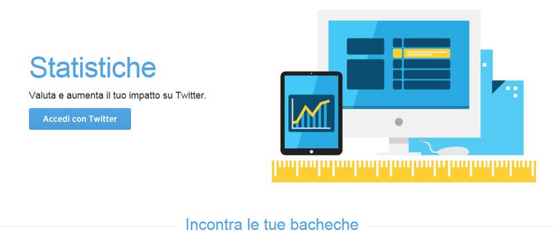 Analytics Twitter pannello di accesso