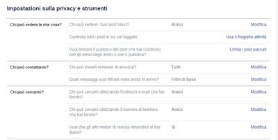 Facebook impostazioni sulla privacy