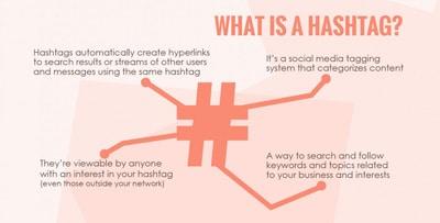 Cos'è l'hashtag