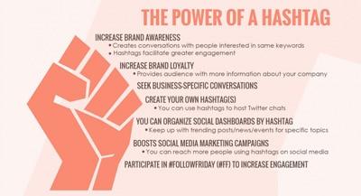 Il potere degli hashtag su Facebook