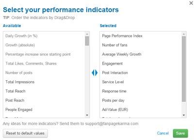 Fanpage karma indicatori di performance