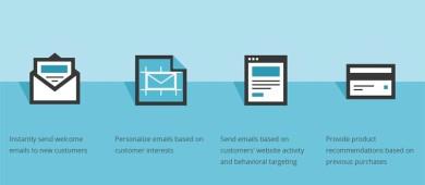 Messaggi automatici MailChimp