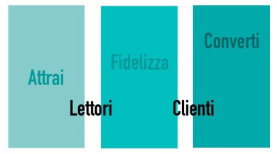 customer journey equazione