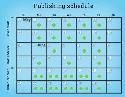 Contenuti Qualità vs Quantita_calendario moz