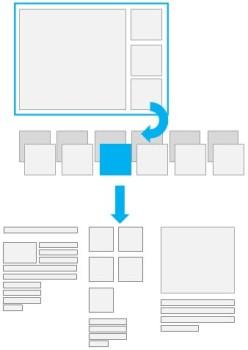 Pagina hub o Cornerstone_struttura