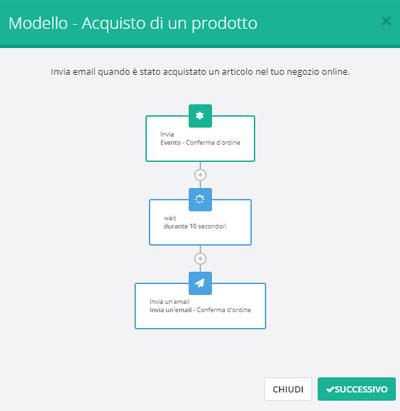 Email-post-vendita_step1
