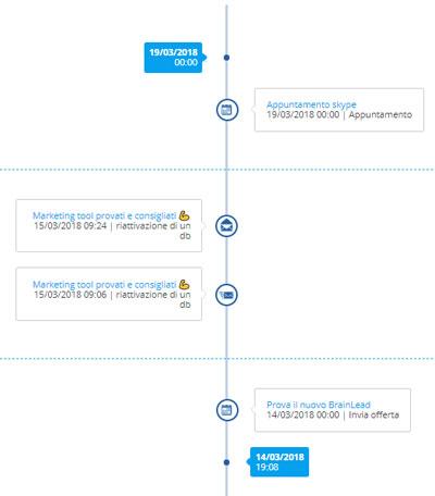 Brainlead crm e automation timeline