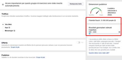 Stima audience Facebook
