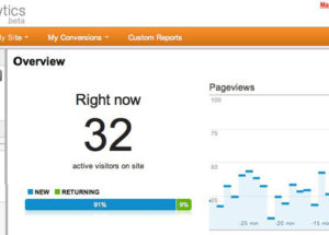 Google Analytics Guida: installazione e configurazioni