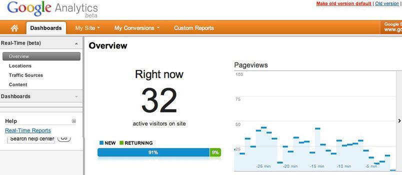 Google-Analytics-guida