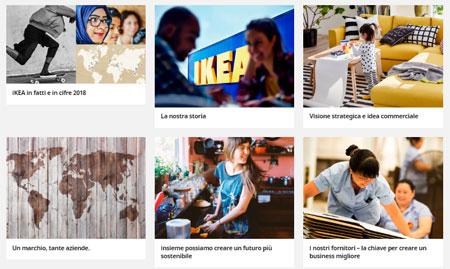Pagina chi sono IKEA